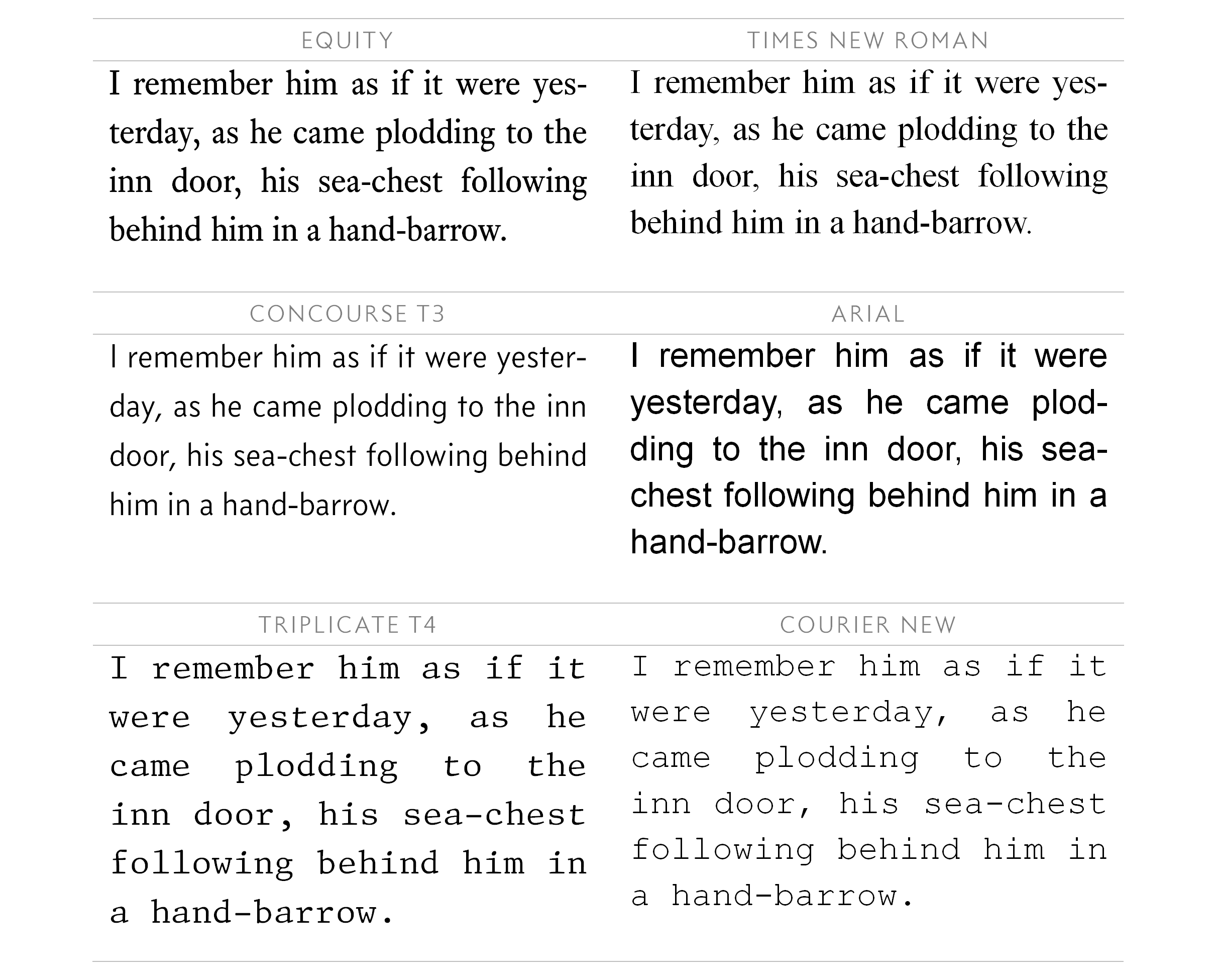 Table 3.1 - A comparison of the Equity fonts